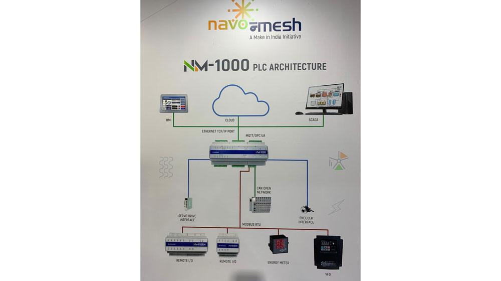 IoT based Smart Energy Monitoring