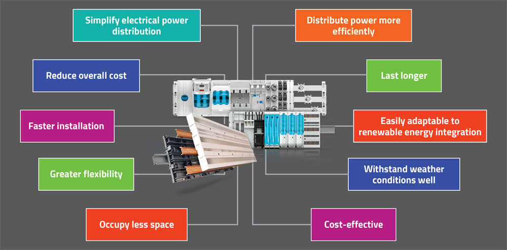 ADVANTAGES OF BUSBAR SYSTEMS
